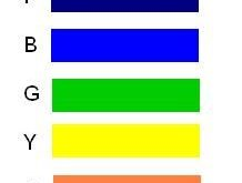 7 Colors And Their Spiritual Meanings