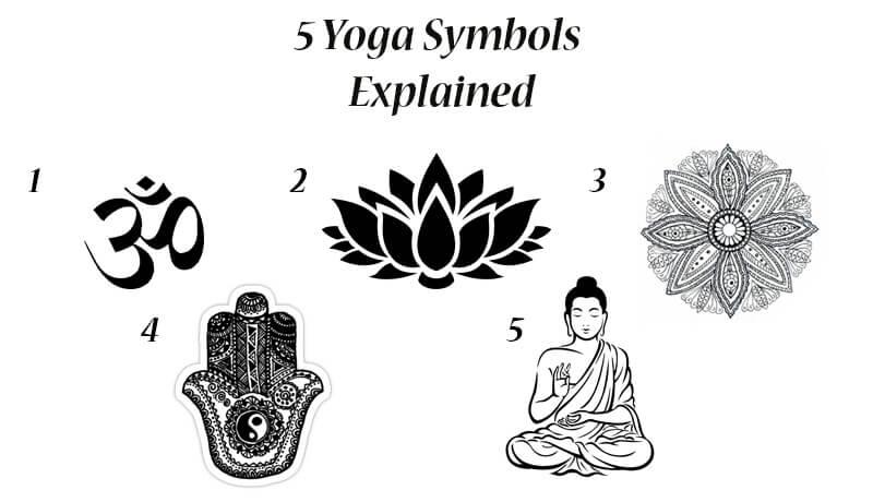 5 Yoga Symbols Explained Om Lotus Flower Spiritual Experience
